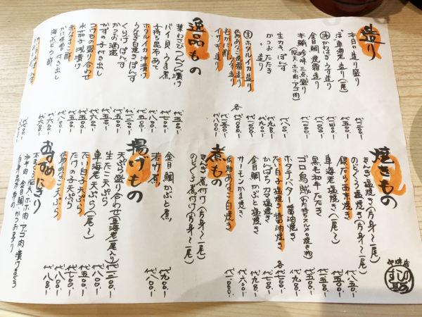 Sushinosuke13